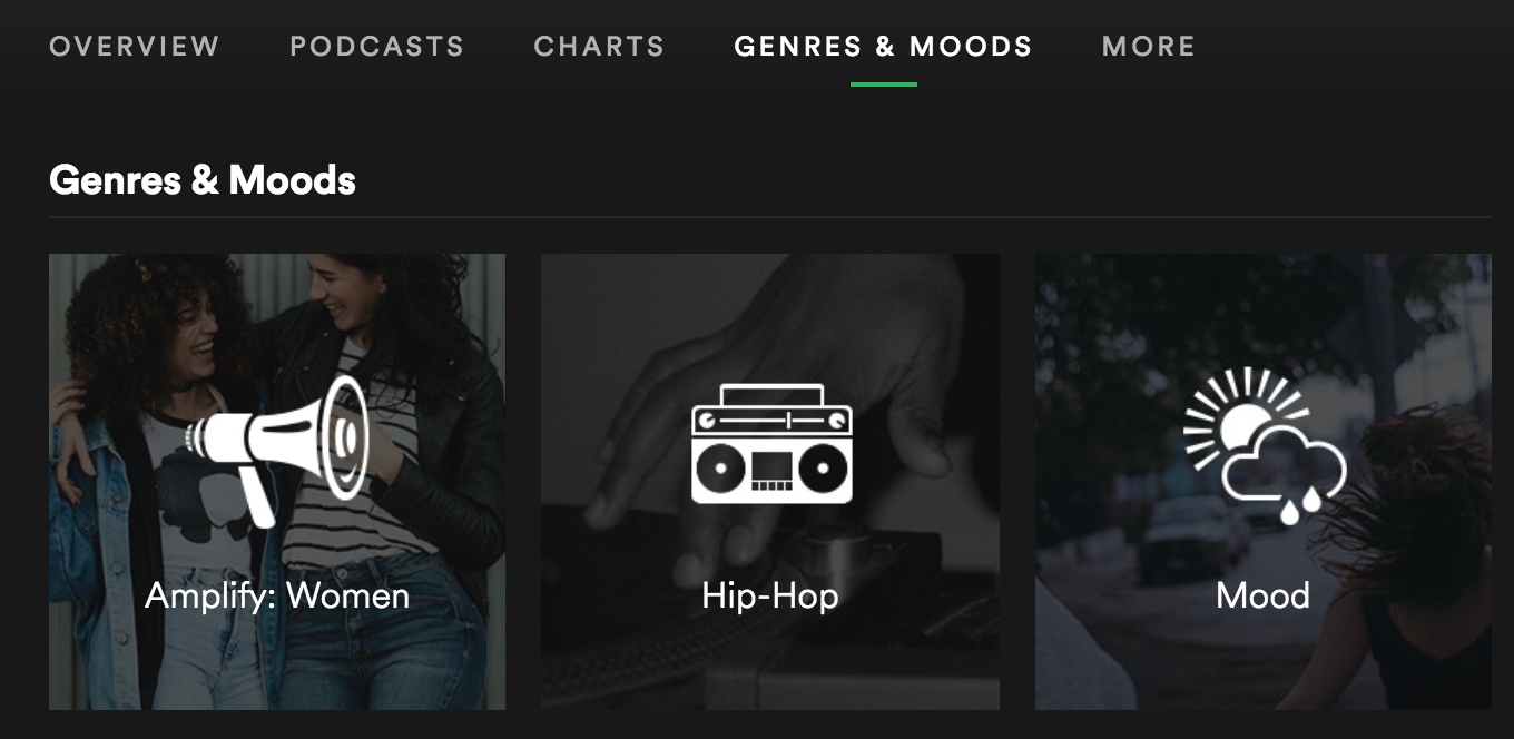 The Power of Contextual Spotify Playlists