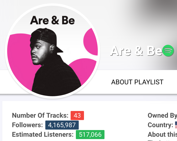 Measuring Attention on Spotify Playlists: Followers vs. Listeners
